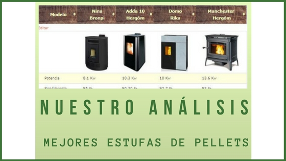 Tabla Comparativa Estufas Pellets